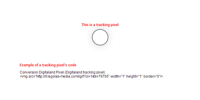 Tracking pixel
